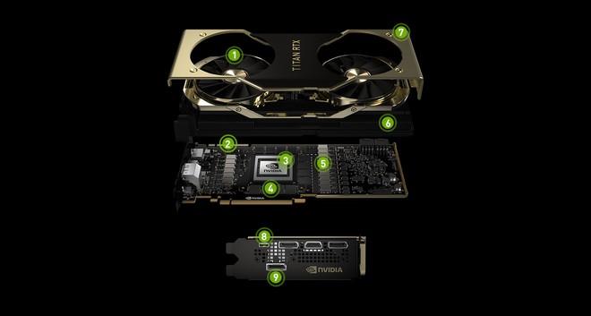 NVIDIA ra mắt card màn hình Titan RTX, 72 nhân Turing RT, 4.608 nhân CUDA, 24GB VRAM GDDR6, giá gần 60 triệu - Ảnh 3.