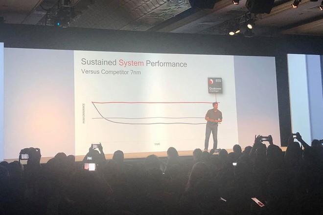Chi tiết về Snapdragon 855: kiến trúc mới, hiệu năng tăng 45%, đồ họa cải thiện 20%, xử lý AI nhanh gấp 3, nhanh và ổn định hơn A12 lẫn Kirin 980 - Ảnh 5.