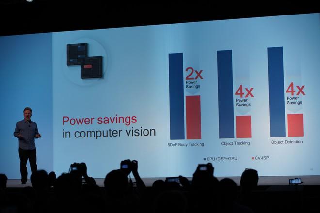 Chi tiết về Snapdragon 855: kiến trúc mới, hiệu năng tăng 45%, đồ họa cải thiện 20%, xử lý AI nhanh gấp 3, nhanh và ổn định hơn A12 lẫn Kirin 980 - Ảnh 11.