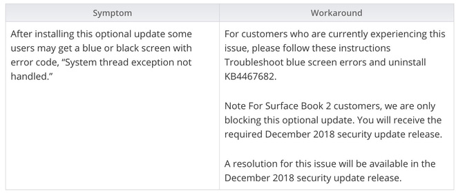 Microsoft phát hành bản cập nhật Windows 10 khiến con ruột Surface Book 2 dính lỗi màn hình xanh chết chóc - Ảnh 1.