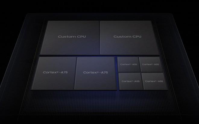 So sánh 3 chipset hàng đầu thế giới Android: Snapdragon 855 vs. Kirin 980 vs. Exynos 9820 - Ảnh 4.