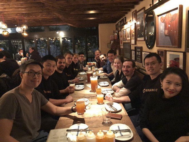 Binance team