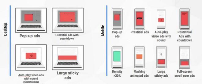 """Chặn quảng cáo, đổi mới Gmail và ra tính năng Stories: Google đang thực sự có """"âm mưu"""" gì? - Ảnh 2."""