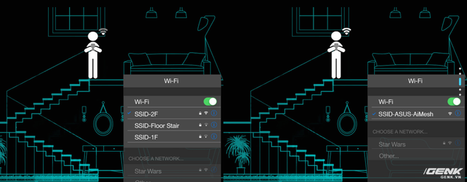 Trải nghiệm tính năng AiMesh trên router ASUS: Wi-fi giờ cũng có trí thông minh - Ảnh 7.