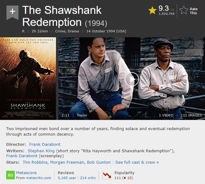 Xem đánh giá phim ở đâu cho chuẩn? Nhà khoa học dữ liệu phân tích rằng trang web này là đáng tin nhất - Ảnh 2.
