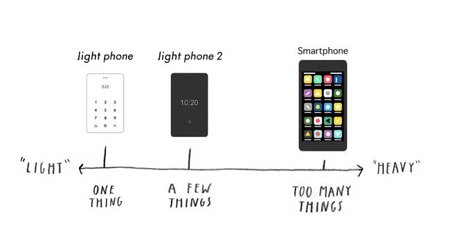 Điện thoại siêu tối giản Light Phone đã quay trở lại, nhỏ như chiếc thẻ tín dụng và bổ sung thêm tiện ích - Ảnh 1.