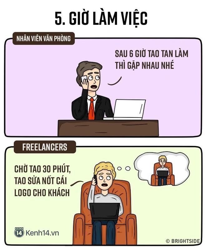 12 điều khác nhau chuẩn không cần chỉnh giữa freelancers và nhân viên văn phòng - Ảnh 5.