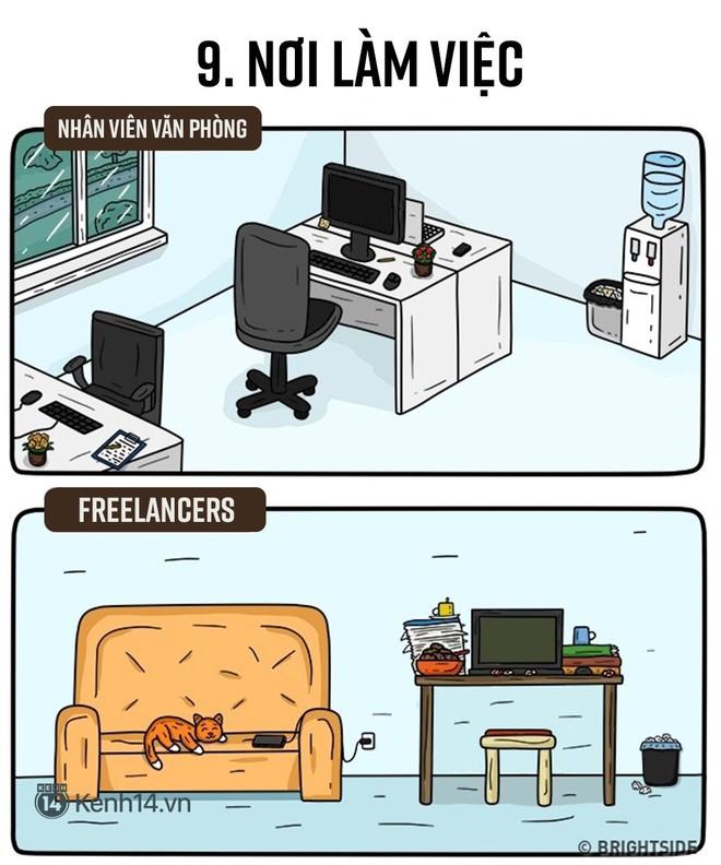12 điều khác nhau chuẩn không cần chỉnh giữa freelancers và nhân viên văn phòng - Ảnh 9.