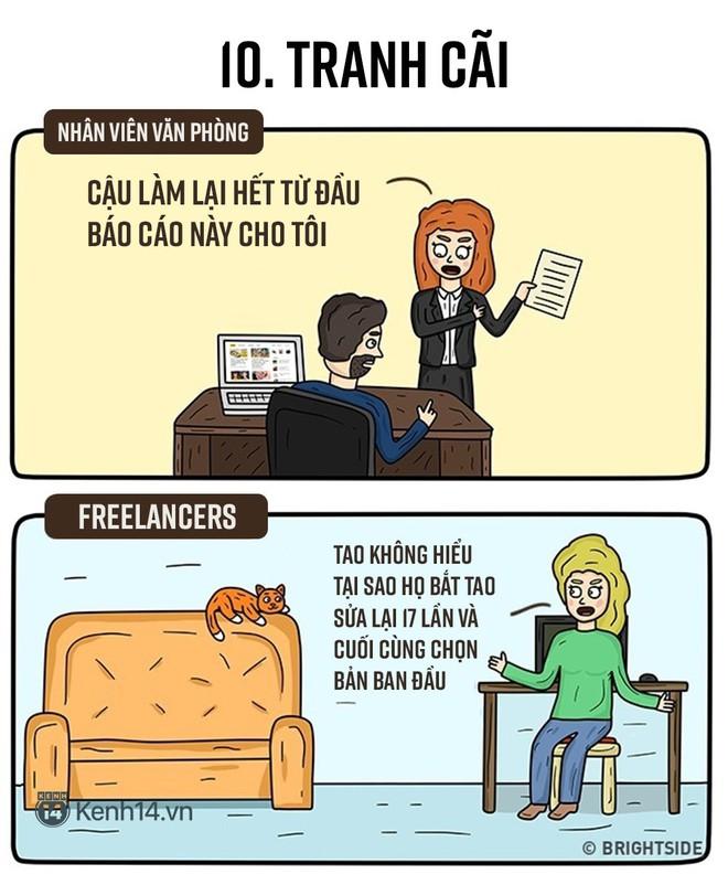 12 điều khác nhau chuẩn không cần chỉnh giữa freelancers và nhân viên văn phòng - Ảnh 10.