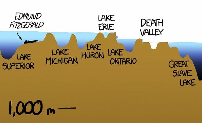 Bộ tranh minh họa này sẽ cho bạn thấy độ sâu kinh hoàng của đại dương - Ảnh 3.