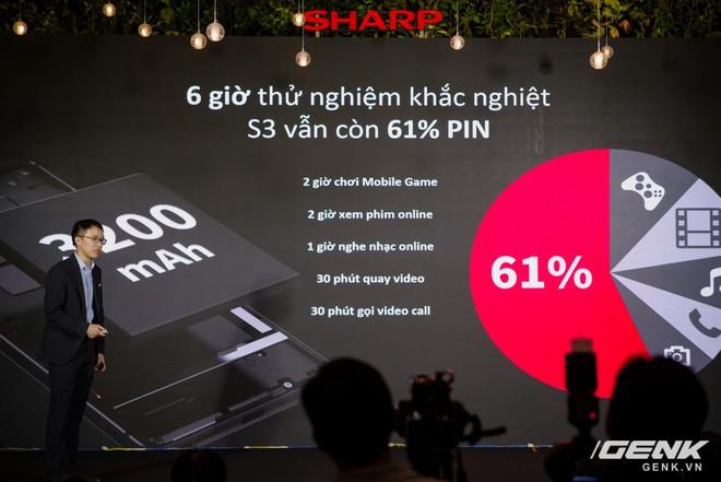 Sharp Aquos S3 chính thức ra mắt: thiết kế tai thỏ, có Face ID, áp dụng cả công nghệ chống va đập của siêu xe, giá 8.990.000 đồng - Ảnh 14.