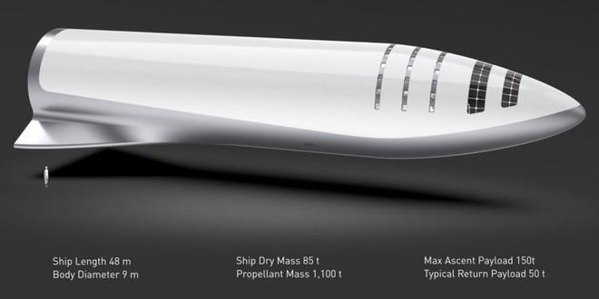 Elon Musk vừa tiết lộ một chi tiết khổng lồ, SpaceX sẽ sử dụng để chế tạo tên lửa lớn nhất và mạnh nhất lịch sử - Ảnh 2.
