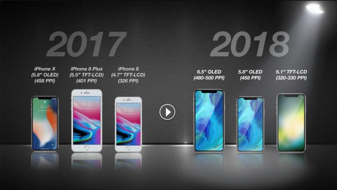 Apple sẽ loại bỏ tính năng 3D Touch trên phiên bản iPhone giá rẻ sắp ra mắt - Ảnh 2.