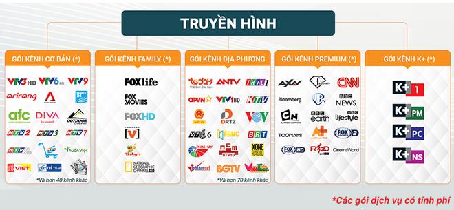 Gói kênh đa dạng và nhiều lựa chọn. Giá rẻ hơn so với VTVCab.