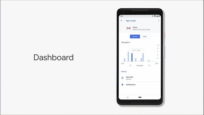 Với Android P, Google muốn người dùng hạn chế dùng điện thoại hơn nữa - Ảnh 3.