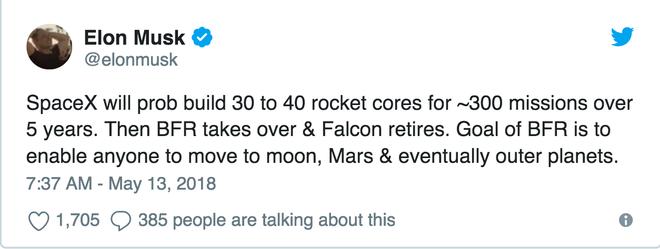 Viễn cảnh của Elon Musk về tương lai: Ai cũng có thể đi lên sao Hoả, và xe chạy bằng khí đốt sẽ trở thành cổ vật của quá khứ - Ảnh 4.