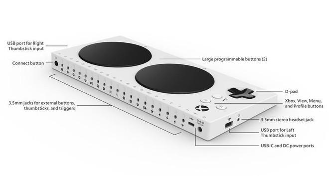 Microsoft giới thiệu thiết bị hỗ trợ chơi game Xbox dành cho người khuyết tật - Ảnh 2.