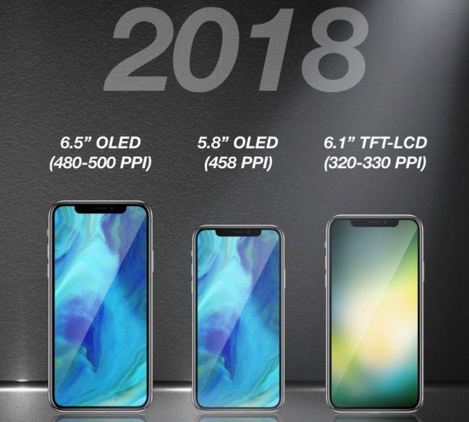 3 dòng iPhone sẽ ra mắt trong năm 2018 theo dự đoán của Ming-chi Kuo.