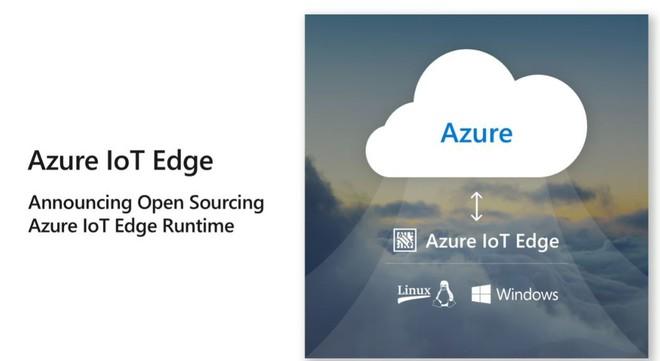 [Microsoft Build 2018] Microsoft hợp tác với DJI của Trung Quốc, mang nền tảng đám mây Azure và AI lên các sản phẩm drone - Ảnh 2.