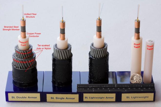 Bạn biết gì về hệ thống cáp quang biển dài 885.000km, xương sống của mạng lưới Internet trên toàn thế giới? - Ảnh 7.