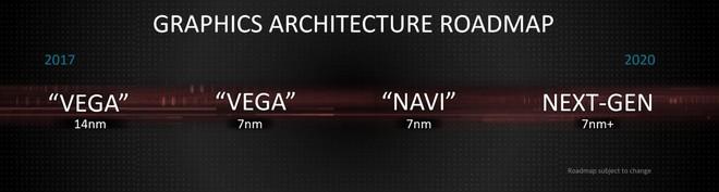 AMD: Kẻ từ cõi chết trở về với vị thế thách thức Intel - Ảnh 5.