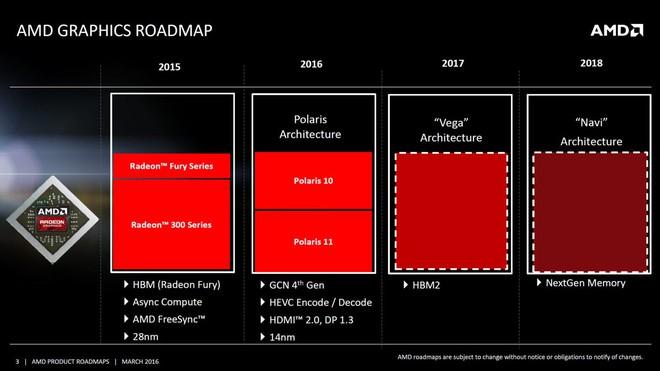 AMD: Kẻ từ cõi chết trở về với vị thế thách thức Intel - Ảnh 1.