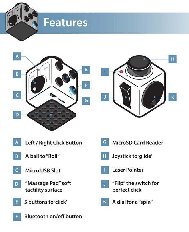 Masta Box: Khi fidget cube không chỉ là món đồ chơi để nghịch ngợm - Ảnh 2.