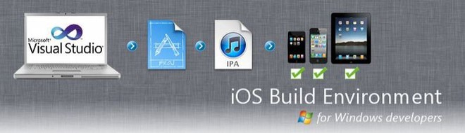 Không cần phải sở hữu MacBook, bộ công cụ này sẽ giúp người dùng dễ dàng tạo ra các ứng dụng iOS ngay trên Windows - Ảnh 1.