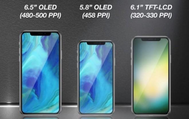Phiên bản smartphone giá rẻ sắp ra mắt của Apple sẽ là mẫu điện thoại được yêu thích nhất trong thế hệ iPhone 2018 - Ảnh 1.