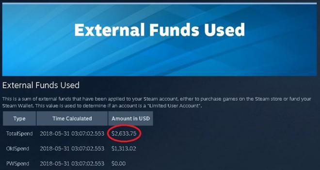 Steam ra mắt tính năng mới cho phép người dùng xem tổng số tiền đã hiến máu vào game - Ảnh 1.