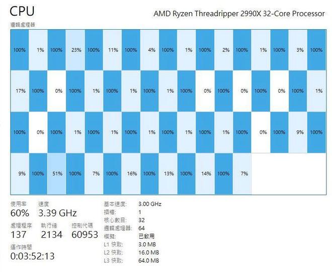 Lộ diện thông số chi tiết của quái vật CPU 32 nhân Threadripper 2990X: Xung nhịp 3,4 GHz, tiêu tốn 250W điện năng - Ảnh 3.