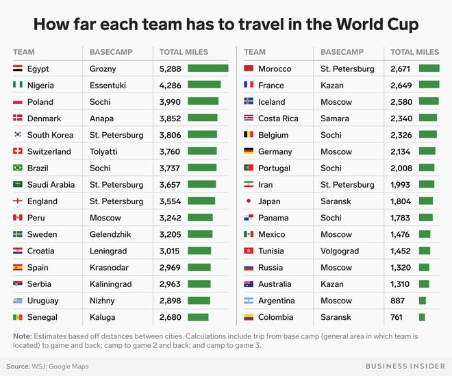 Sinh học trong bóng đá: Đội tuyển Anh ngủ kiểu gì khi 11 giờ đêm Mặt Trời ở St. Petersburg còn chưa lặn? - Ảnh 3.