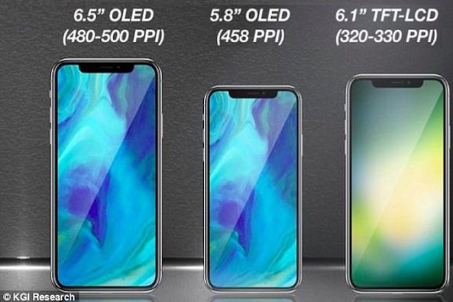 Kuo cho rằng cả 3 dòng iPhone ra mắt trong năm nay đều có giá dễ chịu hơn so với năm 2017.