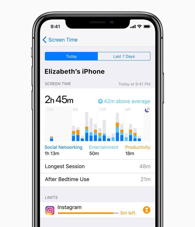 Apple cũng tập trung giúp người dùng hạn chế sử dụng smartphone cũng như mạng xã hội hay các dịch vụ Internet khác.