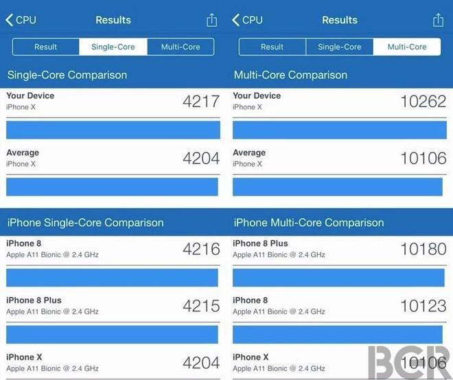 Kiểm tra tốc độ cho thấy iOS 12 nhanh hơn đáng kể so với iOS 11 - Ảnh 2.