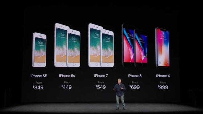 iOS 12 là vũ khí để Apple chặn con đường sống tương lai của OPPO/Vivo, Xiaomi và rất nhiều các hãng Android khác - Ảnh 3.