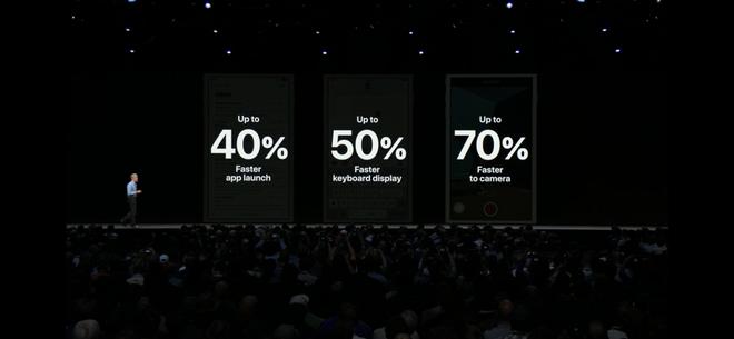 Federighi cho biết, iOS 12 sẽ có thời gian khởi động ứng dụng nhanh hơn 40%, hiển thị bàn phím 50% và camera nhanh hơn 70%.