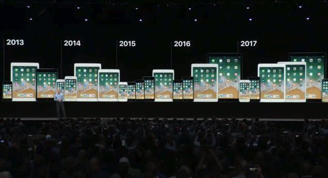 iOS 12 sẽ hoạt động tốt ngay cả trên các thiết bị được sản xuất từ năm 2013