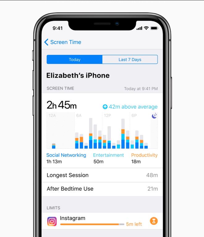 [WWDC 2018] iOS 12 của Apple cải thiện hiệu năng của iPhone, kể cả trên những chiếc iPhone đời cũ - Ảnh 7.