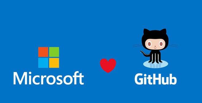 Với thương vụ GitHub, giờ đây Microsoft đang sở hữu hai mạng lưới chuyên gia hàng đầu thế giới - Ảnh 1.