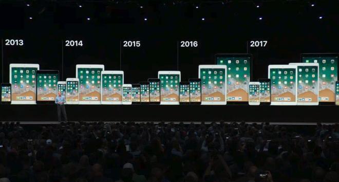 Tổng hợp 14 công bố động trời của Apple tại WWDC 2018 và những tác động mà chúng sẽ đem lại đến ngành công nghệ trong năm nay - Ảnh 4.