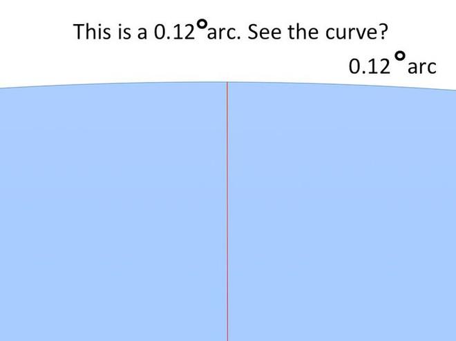Bằng cách cực kì khéo léo, anh chàng này đã chứng minh rằng Trái Đất không phải là hình phẳng - Ảnh 21.