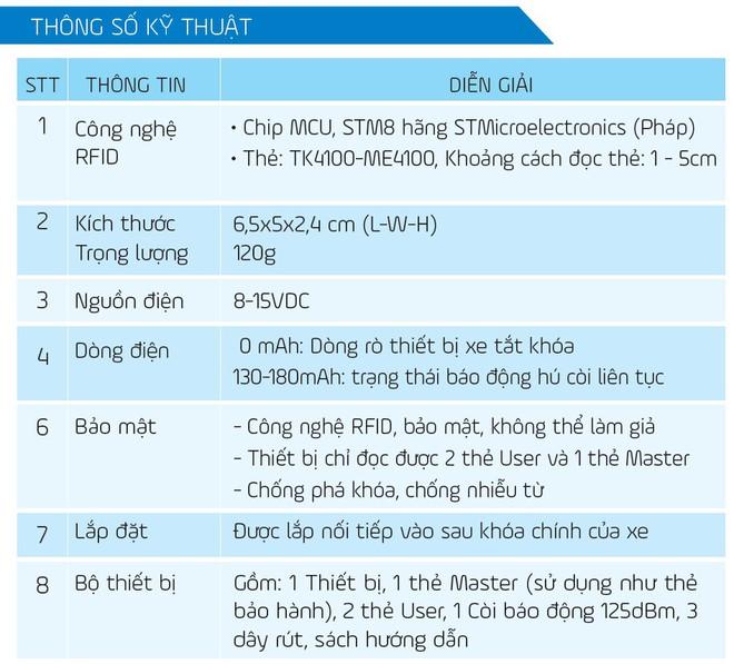 Đánh giá thiết bị chống trộm xe máy made in Việt Nam IKY Bike: giá 600 -> 800 nghìn, sử dụng dễ dàng nhưng độ hoàn thiện chưa cao - Ảnh 16.