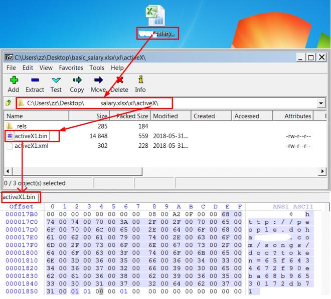Dựa vào lỗi Zero-day trên file Microsoft Office, các hacker có thể thực hiện một cuộc tấn công gần như không thể phát hiện ra - Ảnh 2.