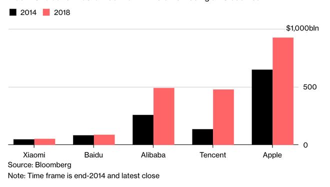 Màn ra mắt không đúng thời điểm của Xiaomi đã gieo mầm lo ngại cho những tham vọng Internet - Ảnh 4.