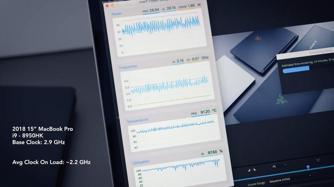 MacBook Pro 2018 bị tố tản nhiệt kém, bản Core i9 liên tục bị giảm xung - Ảnh 1.
