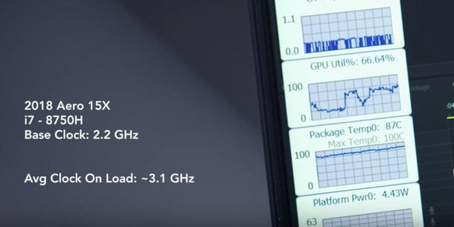 Cộng dồng Reddit thi nhau hủy đơn hàng, trả lại MacBook Pro 2018 vì nó không đạt được tốc độ như quảng cáo - Ảnh 4.