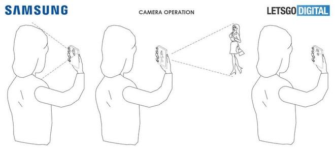 Bằng sáng chế smartphone mới của Samsung tập trung vào tính năng chụp ảnh selfie - Ảnh 3.