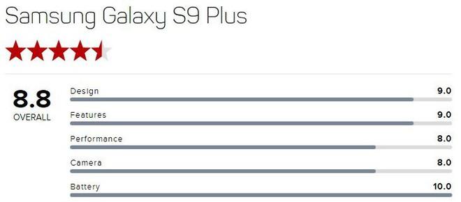 Điểm danh những smartphone sở hữu cụm camera sau tốt nhất trong vòng 1 năm trở lại đây - Ảnh 3.
