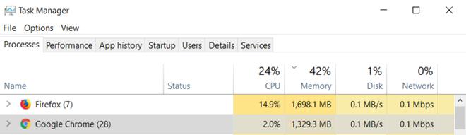 Hãy cùng so sánh Chrome và Firefox, một lần nữa - Ảnh 4.
